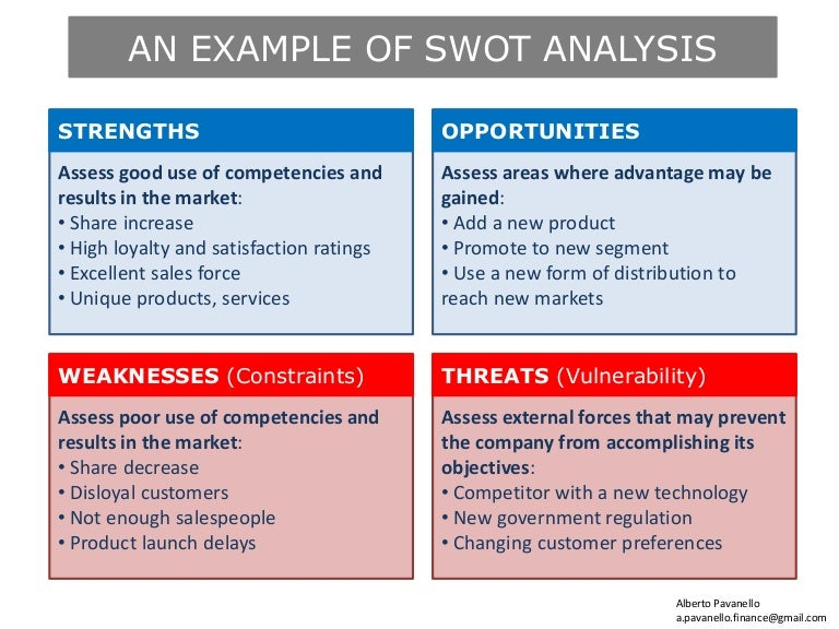 swot analysis for camera company How to create a powerpoint presentation from a swot analysis mindmap how to create a powerpoint presentation from a swot analysis  for an industry, company.