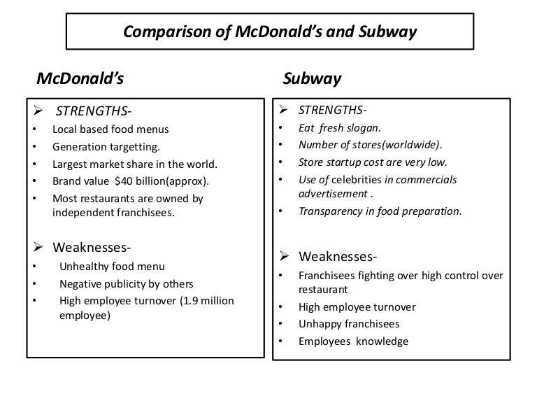 swot analysis mcd  u0026 subway