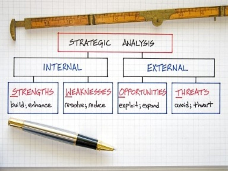 tata sia swot analysis A swot (strengths, weaknesses, opportunities, threats) analysis allows a company to evaluate its operations from an internal and external point of view the company examines strengths and weaknesses internally.