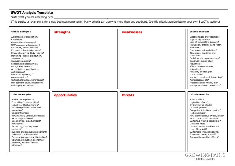 Swot analysis template growing pains business coaching accmission Gallery