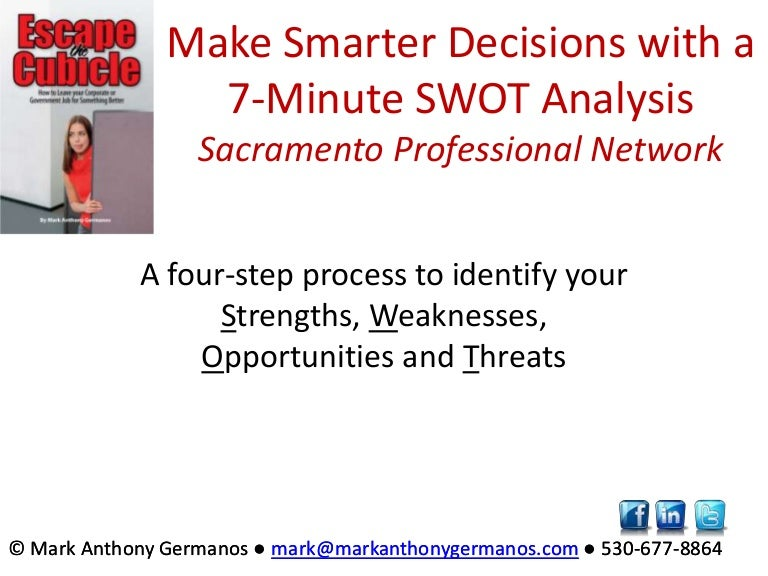swot analysis and action plan