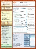 Sycl 1.2 Reference Card