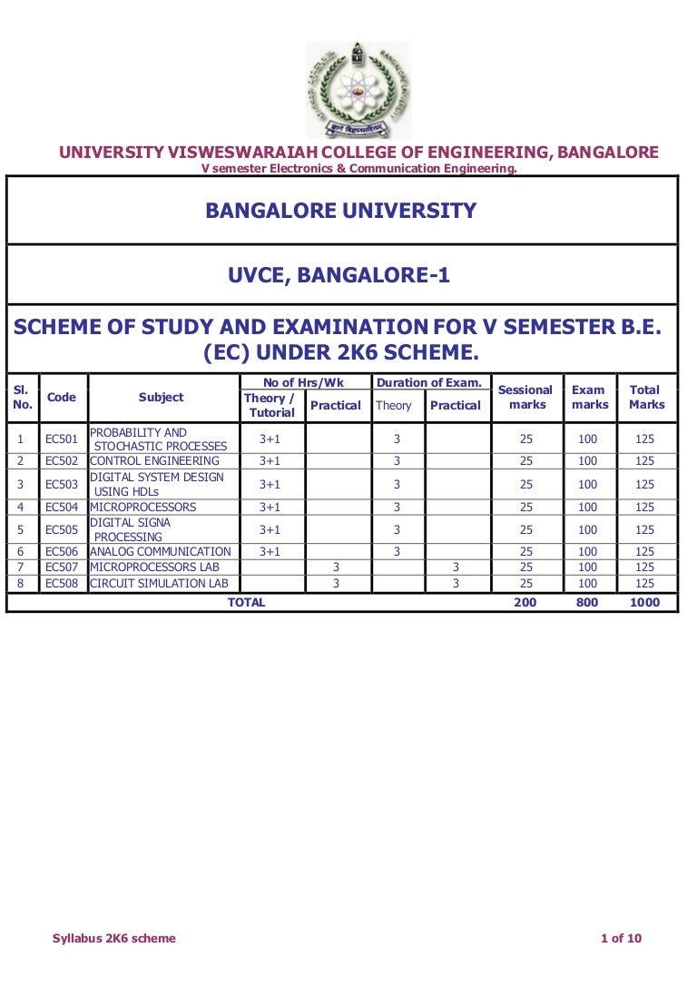 Bu Uvce5th Sem Electronics Syllabus Copy From Lohith Kumar R Electronic Circuits 2 By Salivahanan Pdf