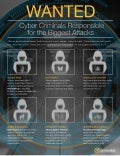 Cyber Criminals Responsible for the Biggest Attacks