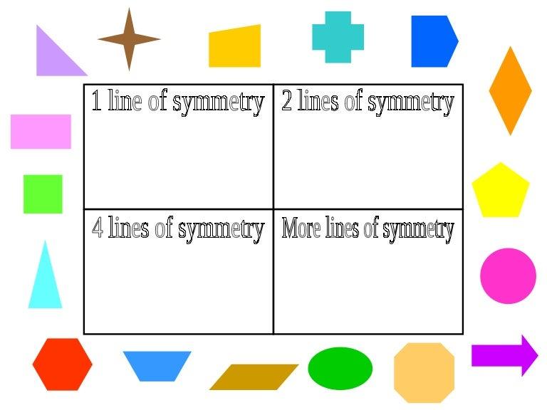 symmetry ppt revision