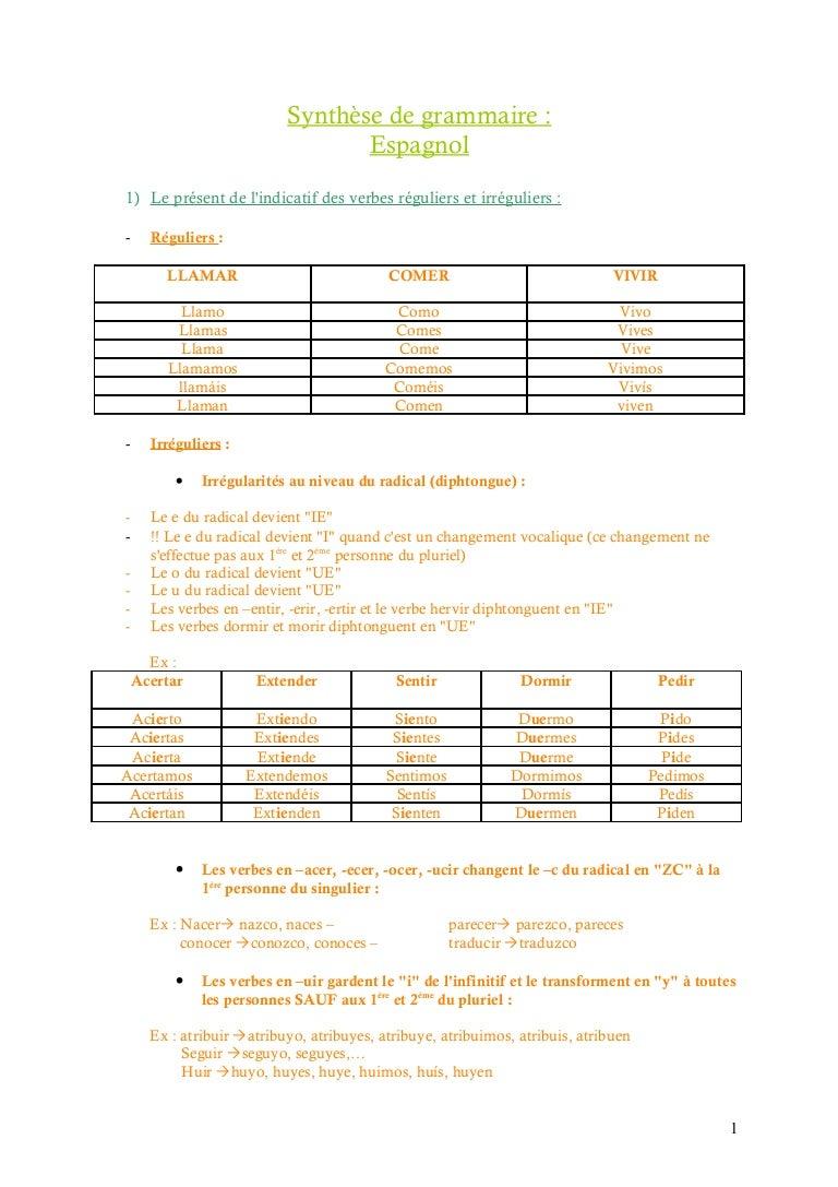 Synthese De Grammaire Espagnol