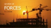Force, types of forces and system of forces