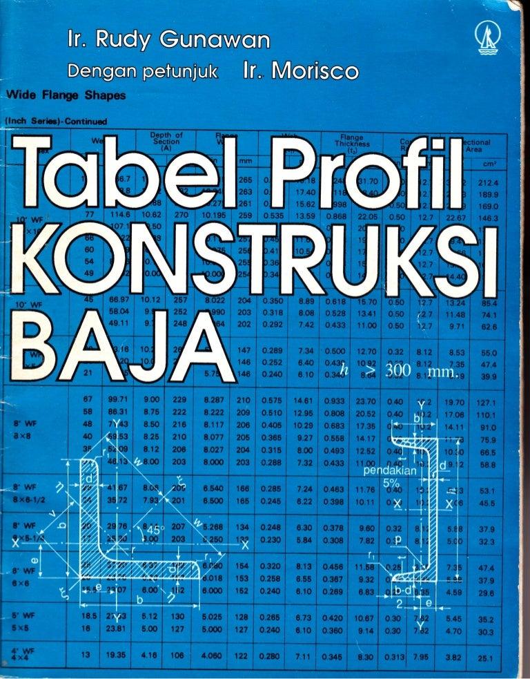 Tabel Profil Konstruksi Baja
