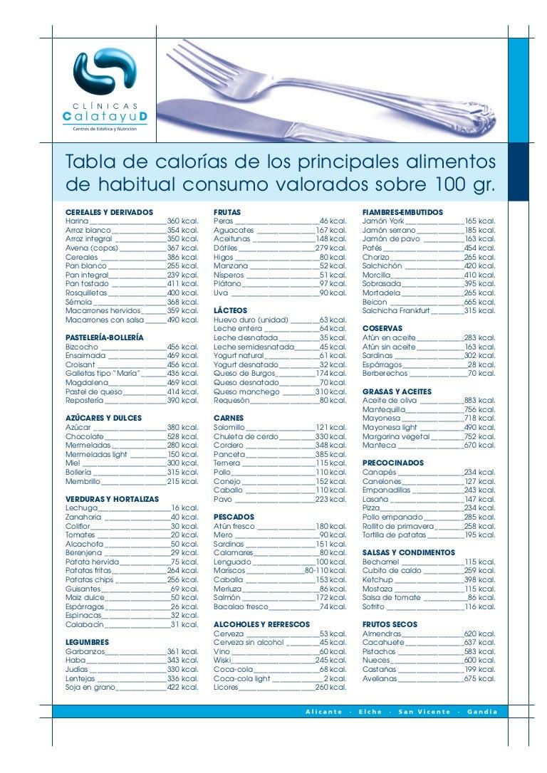 Tabla calorias - Tabla de los alimentos y sus calorias ...
