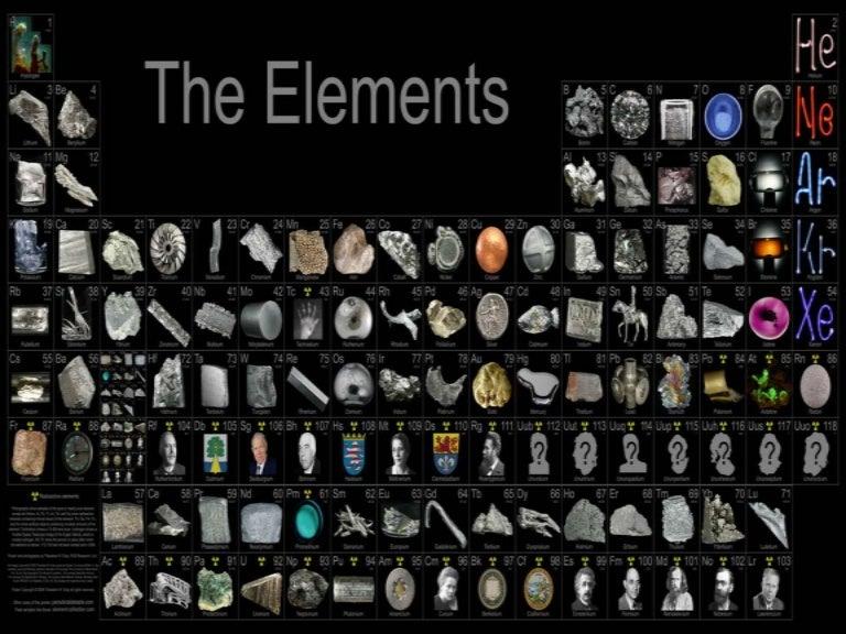 Tabla periodica 1288049563 phpapp02 urtaz Image collections