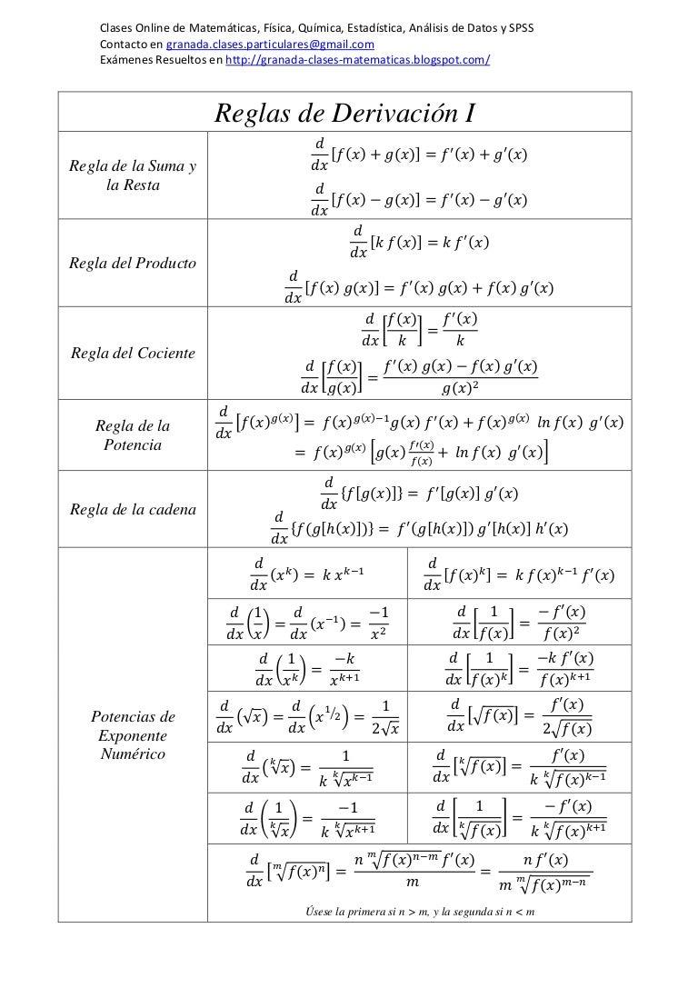 Tabla de derivadas e integrales para imprimir