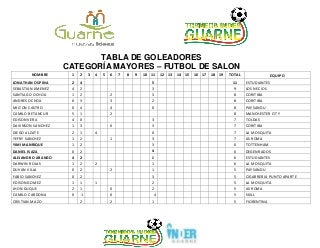 tabla bundesliga goleadores