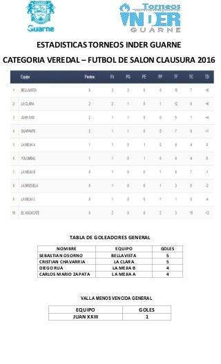 futbol de dinamarca tabla general