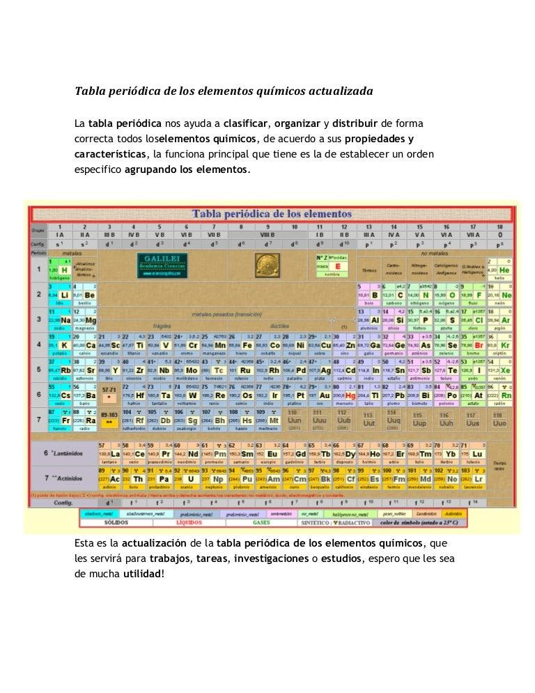 Tabla peridica de los elementos qumicos actualizada urtaz Choice Image