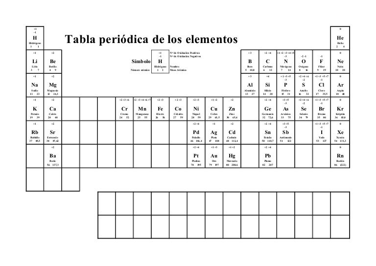 Tabla peridica eso urtaz Image collections