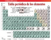 Tabla periodica urtaz Image collections