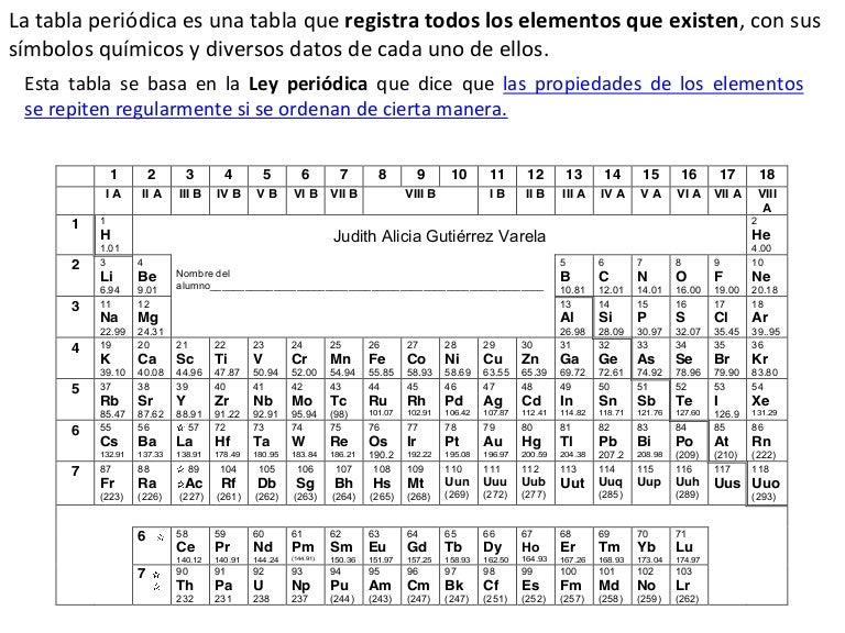 tabla periodica - Tabla Periodica De Los Elementos Datos