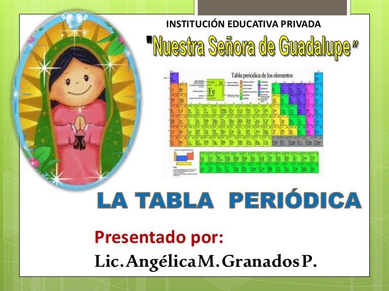 Tablaperiodica 161107134042 thumbnail 4gcb1478526057 urtaz Choice Image