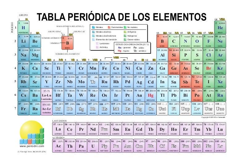 Tabla periodica color tablaperiodica color 160816041506 thumbnail 4gcb1471320954 urtaz Gallery