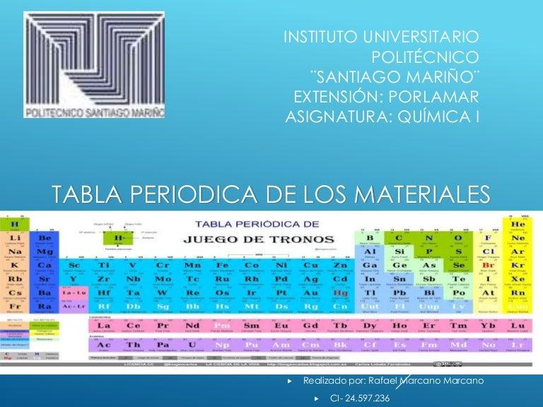 Tabla periodica de los materiales rafaa urtaz Image collections