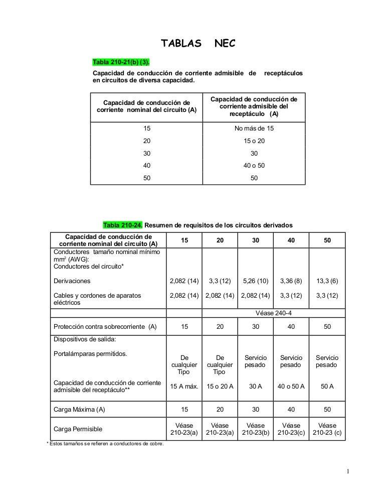Tabla 31015(b)(16) pdf