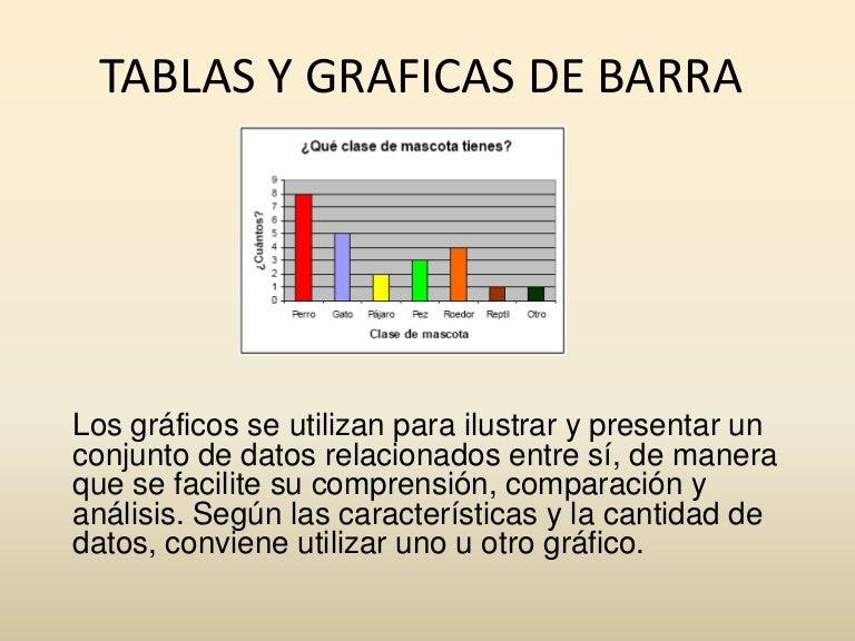 Tablas Y Graficas De Barra