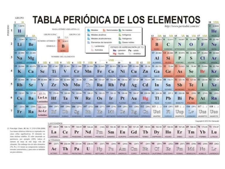 Tabla periodica grande 96400 infobit tabla periodica grande urtaz Gallery