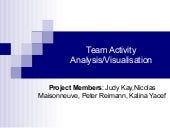 Team activity analysis / visualization