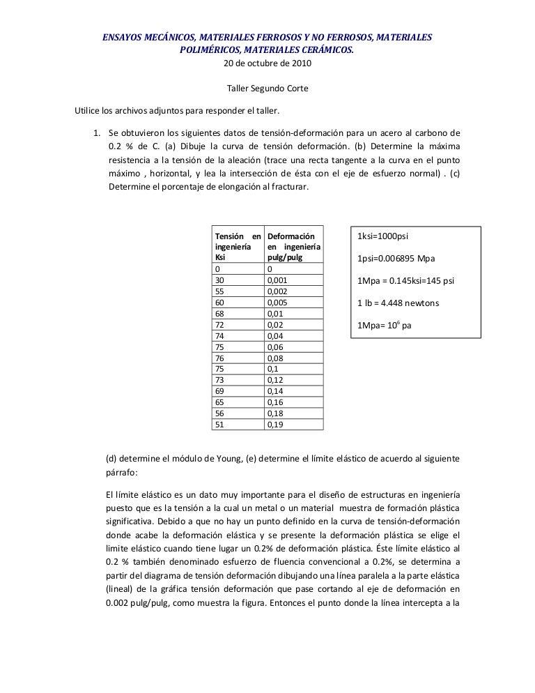 3aff74956 Taller segundo corte (1) materiales
