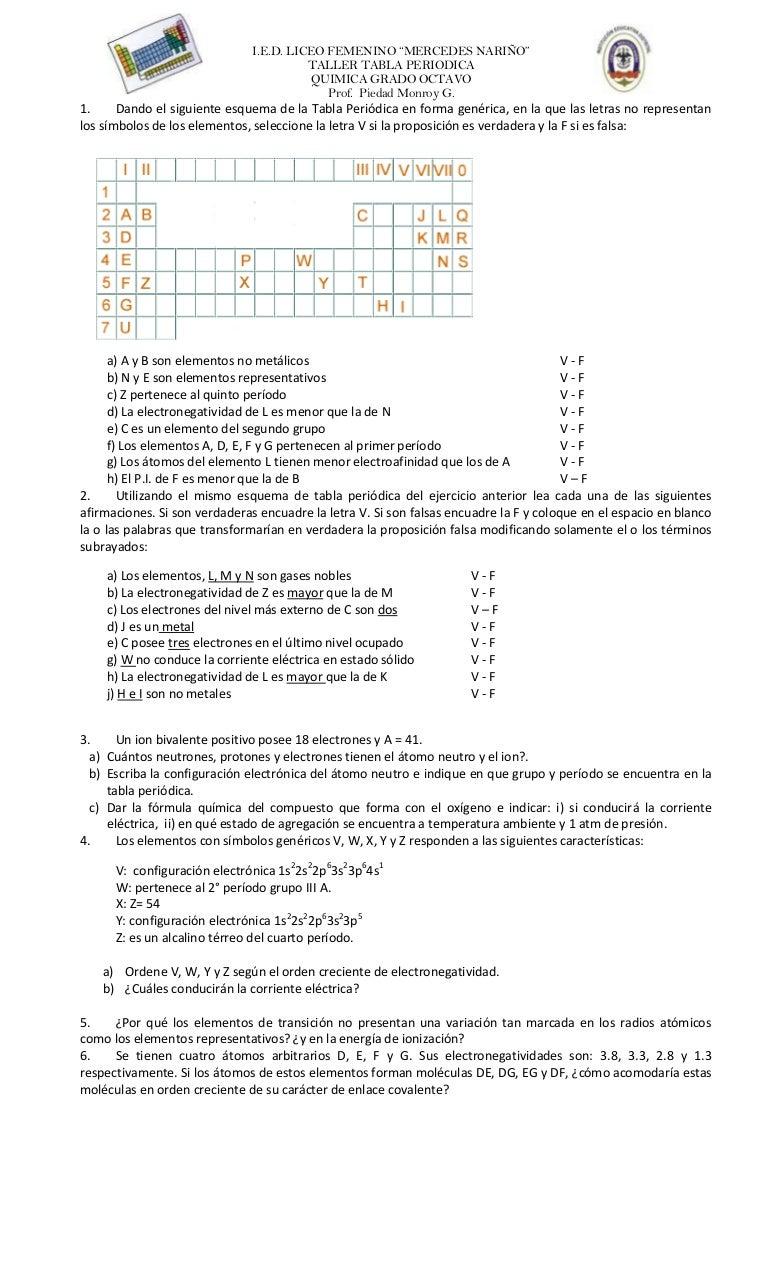 Taller tabla periodica para entregar urtaz Choice Image