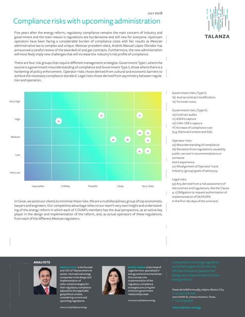 Energy Risk Matrix -JUL 2018
