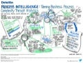 Process intelligence: Taming business process complexity through analytics