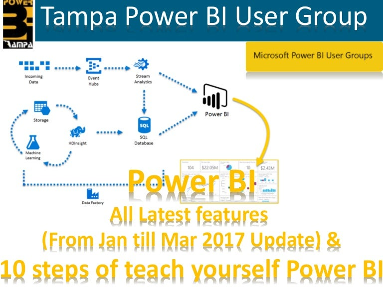 Tampa Power BI March 2017 Presentation and Demo