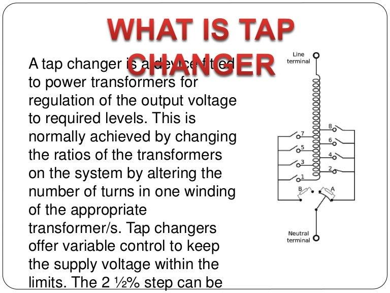 tapchanger 150314063930 conversion gate01 thumbnail 4?cb=1426333241 tap changer