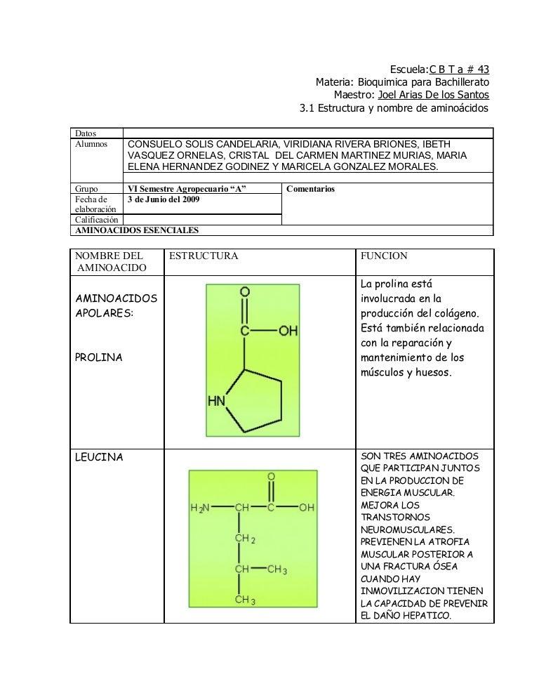 Estructura Y Nombre De Aminoácido