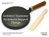 Architect Taxonomy Systems to Support Organizational Change
