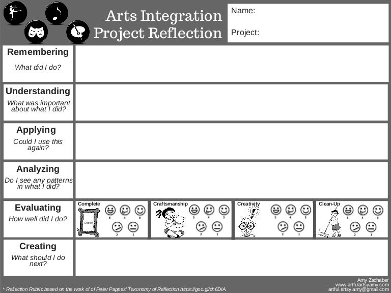 taxonomy of reflection art rubric