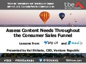 TBEX Europe 2016, Assess Content Needs Throughout the Consumer Sales Funnel, Kei Shibata