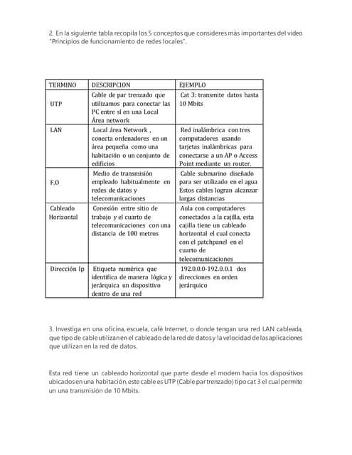 research essay writing ks3