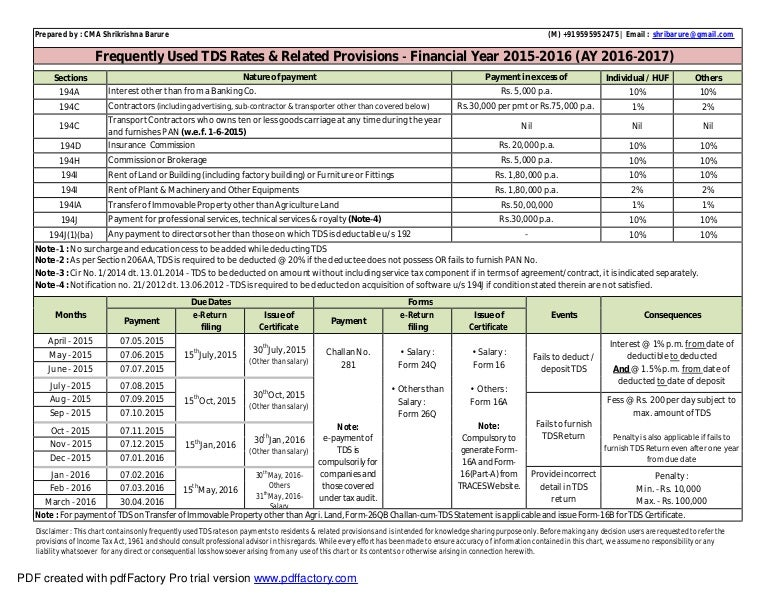 Property Tax Form 2015-16 Pdf