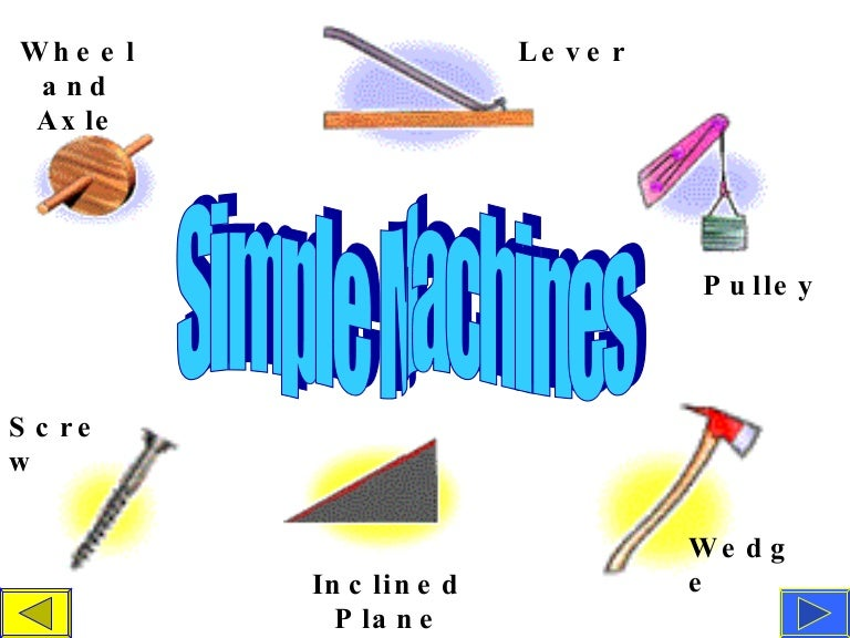 Inclined Plane Examples In Everyday Life teacher simple machine powerpoint