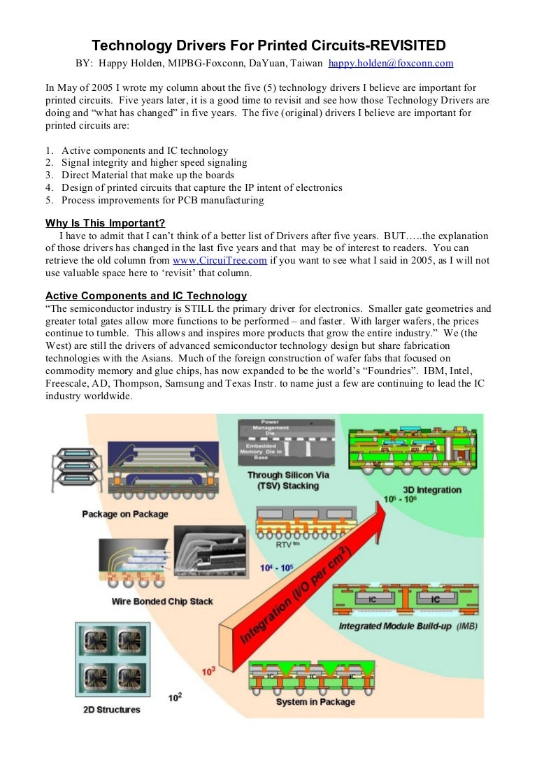 Technology Drivers Enthone Printed Circuit Board Fabrication Technologydrivers 12692700781251 Phpapp01 Thumbnail 4cb1269254713