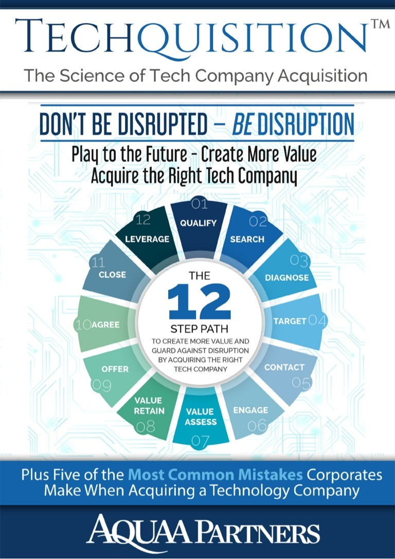 Techquisition - Don\'t Be Disrupted. Be Disruption.