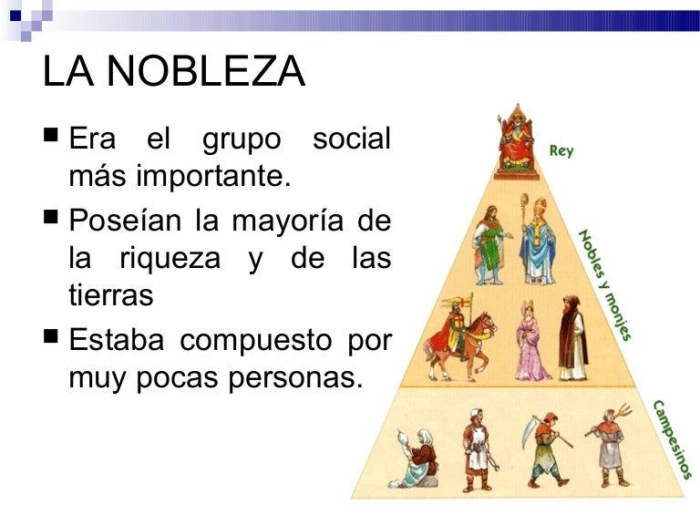 Resultado de imagen de NOBLEZA