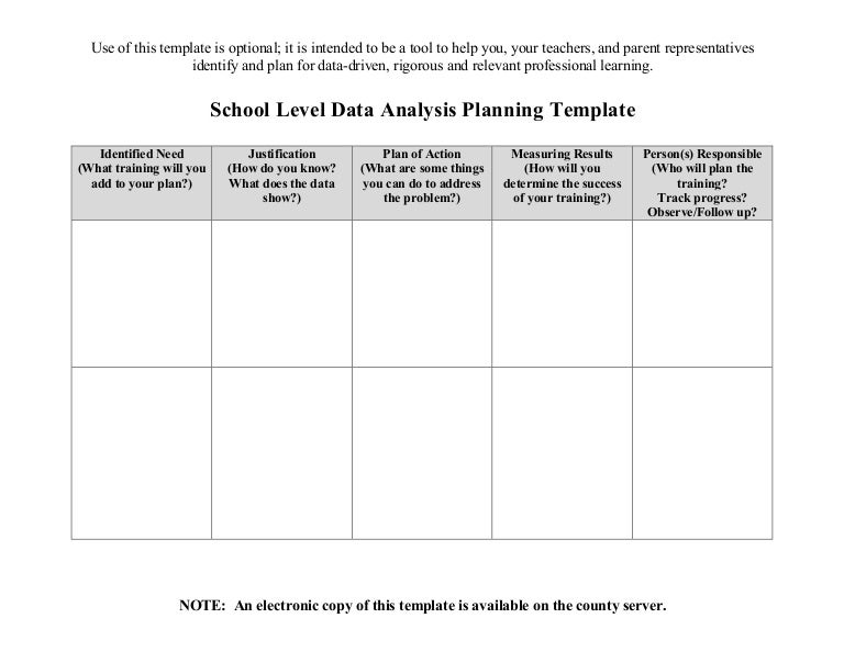 SCHOOL DATA ANALYSIS TEMPLATE – Data Analysis Template