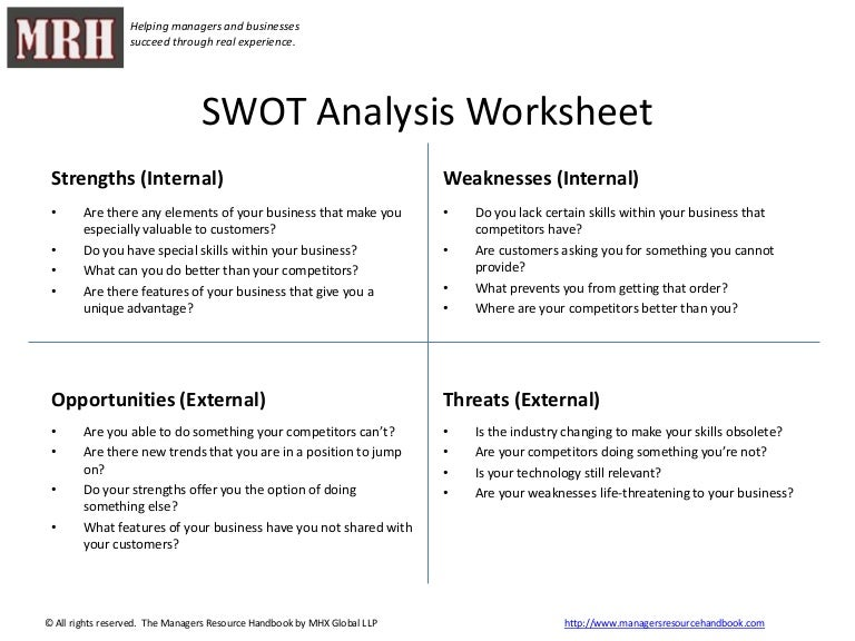 SWOT Template With Suggested Questions