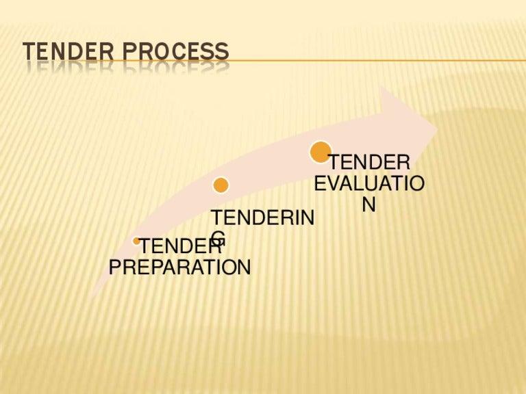 Tender procedure slide