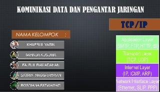 Tentang TCP/IP