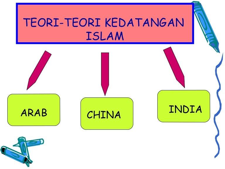 Teori Kedatangan Islam Ke Tanah Melayu