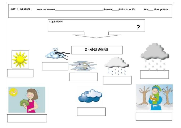 Test Di Verifica Weather